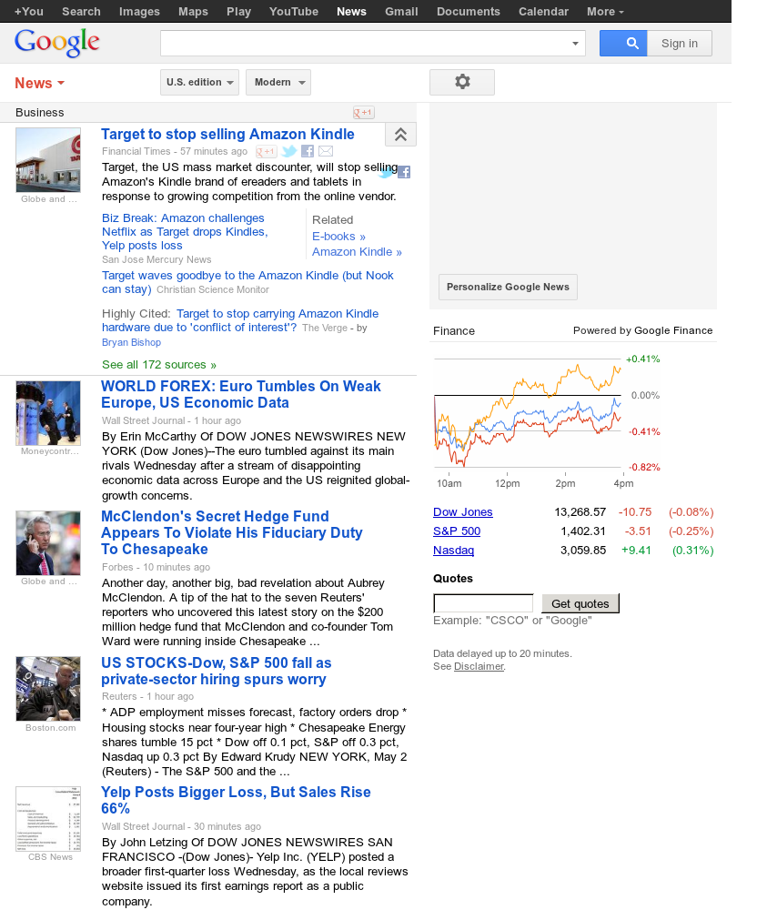 Google News: Business